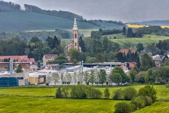 Wo Leutersdorf 2020 investieren will