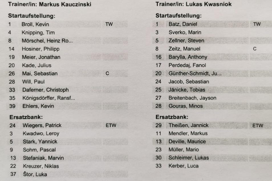 Dynamo-Trainer Markus Kauchzinski beginnt mit der gleichen Anfangsformation wie in der Vorwoche gegen den SV Meppen.
