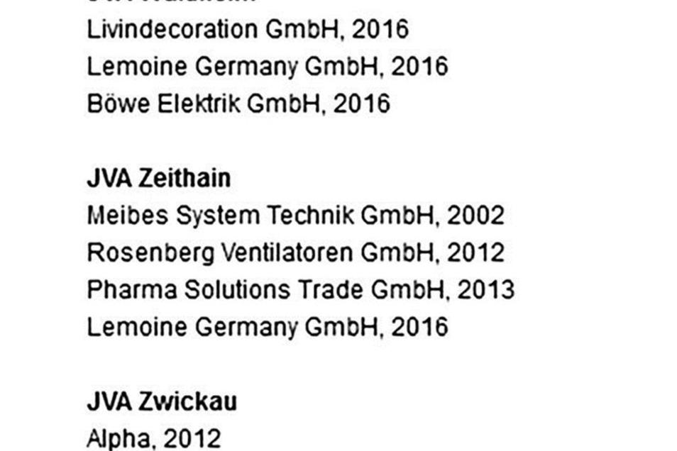 Im Internet wurde anonym eine Liste mit Firmen veröffentlicht, die angeblich teils seit Jahren Verträge mit JVAs haben.