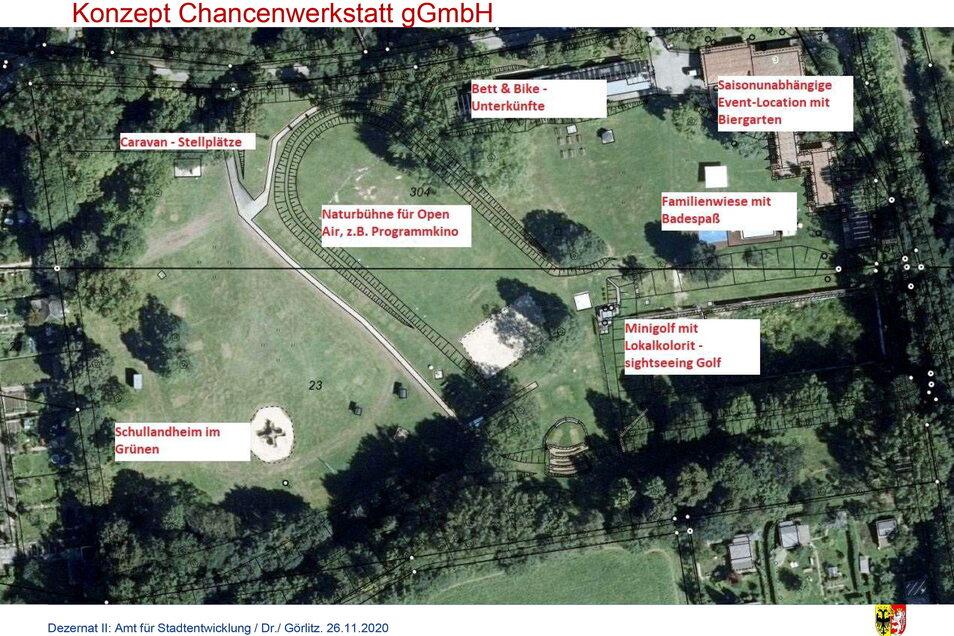 Das Konzept der Chancenwerkstatt für das Helenenbad.