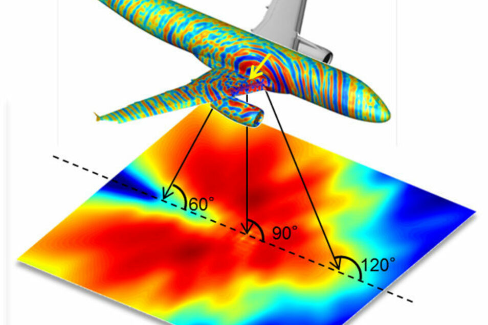 Simulation einer Lärmausbreitung am Boden, auch dies entstand im Großrechner.