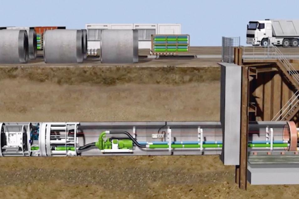 So funktioniert der Tunnelbau. Hydraulikpressen drücken mit einer Kraft von 1.200 Tonnen den Bohrer voran und die Betonfertigteile in die Röhre.