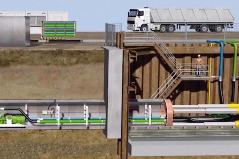 So wird der Tunnelbau funktionieren. Hydraulikpressen drücken mit einer Kraft von 1.200 Tonnen den Bohrer voran und Betonfertigteile in die Röhre.