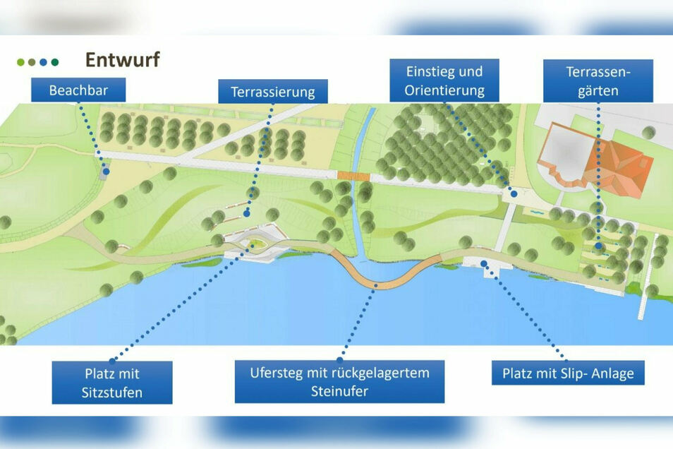 So sieht der Entwurf für die neue Gestaltung des Uferbereichs zwischen dem Hotel Haus am See und dem Strandbereich aus.