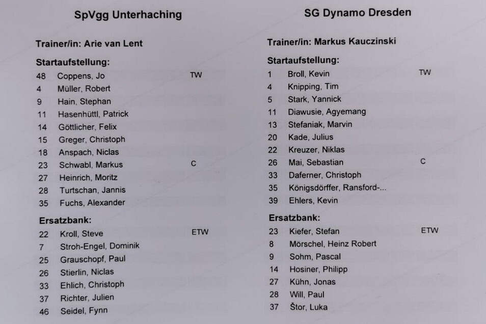 Markus Kauczinski ändert seine Anfangsformation auf vier Positionen. Kade, Stefaniak, Kreuzer und Diawusie dürfen anstelle von Will, Mörscheln, Meier und Hosiner beginnen.