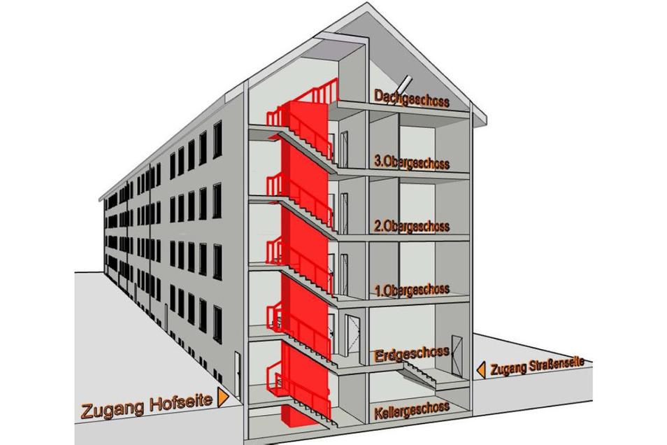 Für die Mieter werden alle Etagen, vom Keller bis zum Dachgeschoss, dank der Lifte ohne Treppen erreichbar sein.