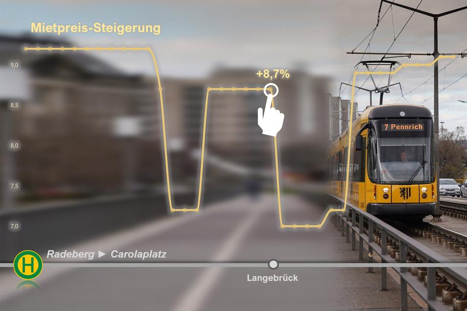 Mit Straßenbahn und Bus durch den zweiten Dresdner Wahlkreis - von Radeberg bis zum Dresdner Carolaplatz. Eine Tour mit so manchen Überraschungen.