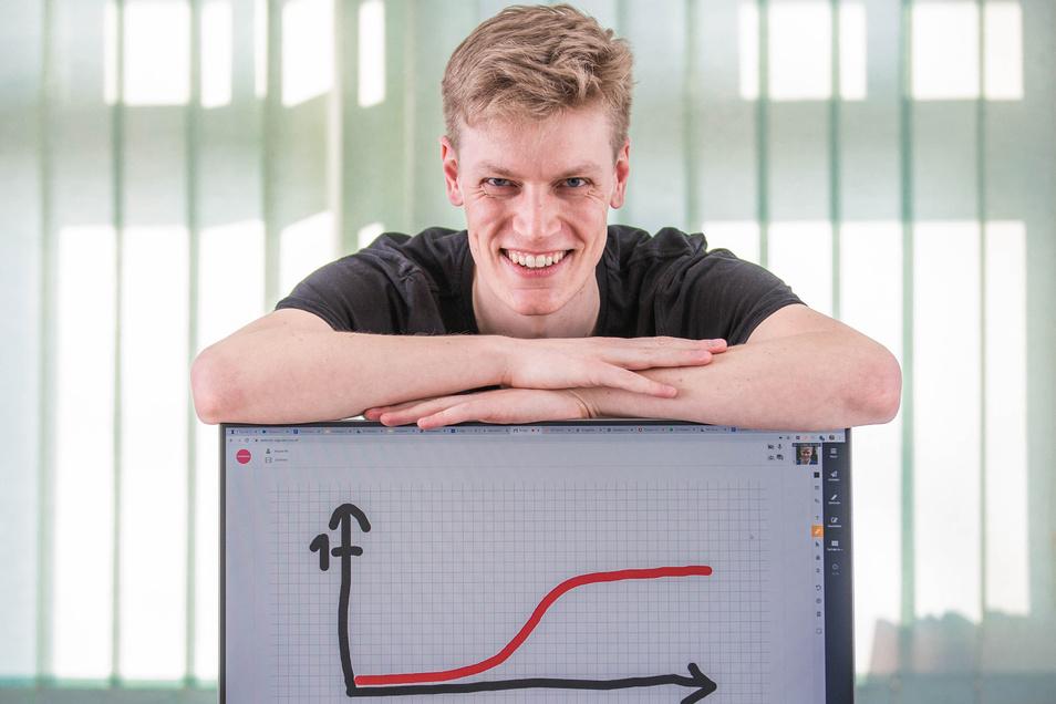 Raus aus den Schulen, rein in die Netzklasse. Christian Bohner und seine Kollegen wollen ganz neue Lern- und Lehrmöglichkeiten eröffnen.