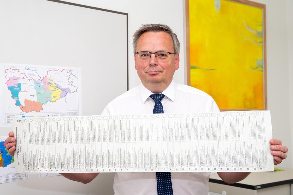Kreiswahlleiter Thomas Obst zeigt einen Stimmzettel für die Europawahl 2019. Der für die anstehende Bundestagswahl 2021 wird nicht ganz so lang.
