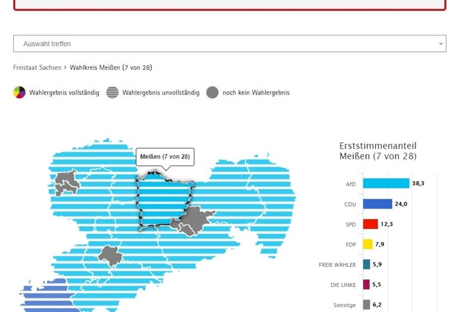 Momentan, 20.20 Uhr, sieht alles nach einem Sieg der Direktkandidatin Barbara Lenk im Wahlkreis Meißen aus.
