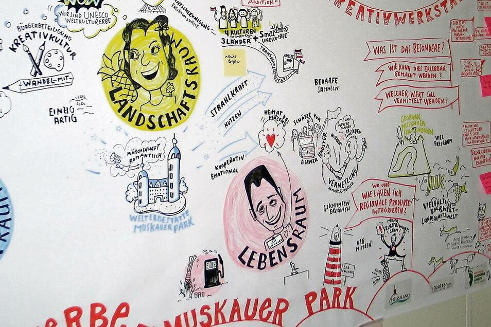 Dem ersten Workshop sollen weitere folgen, um aus den Ideen buchbare Angebote zu machen.