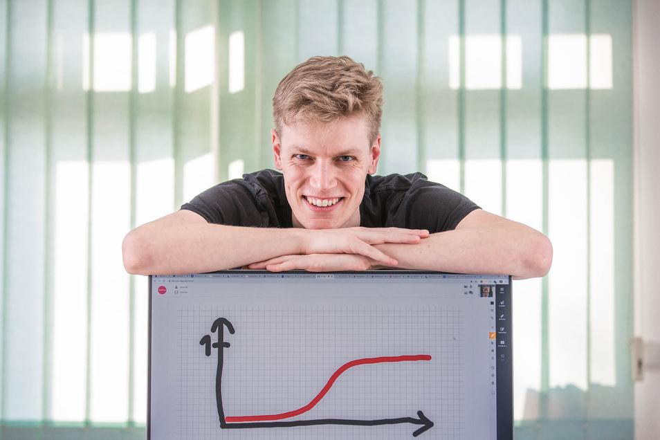 Dr. Christian Bohner zeigt: So sieht Netzklasse auf dem Bildschirm aus. Lehrer und Schüler können zum Beispiel Grafen und Koordinatensysteme damit zeichnen.