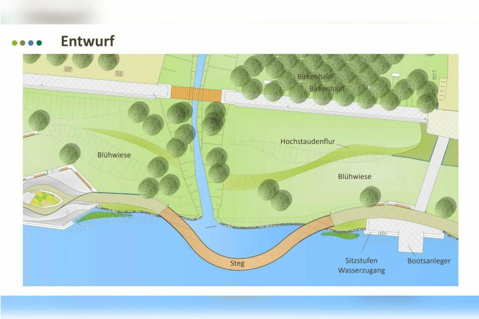 Der Entwurf für die Neugestaltung der See-Promenade sieht als Highlight einen Flanier-Steg übers Wasser vor.