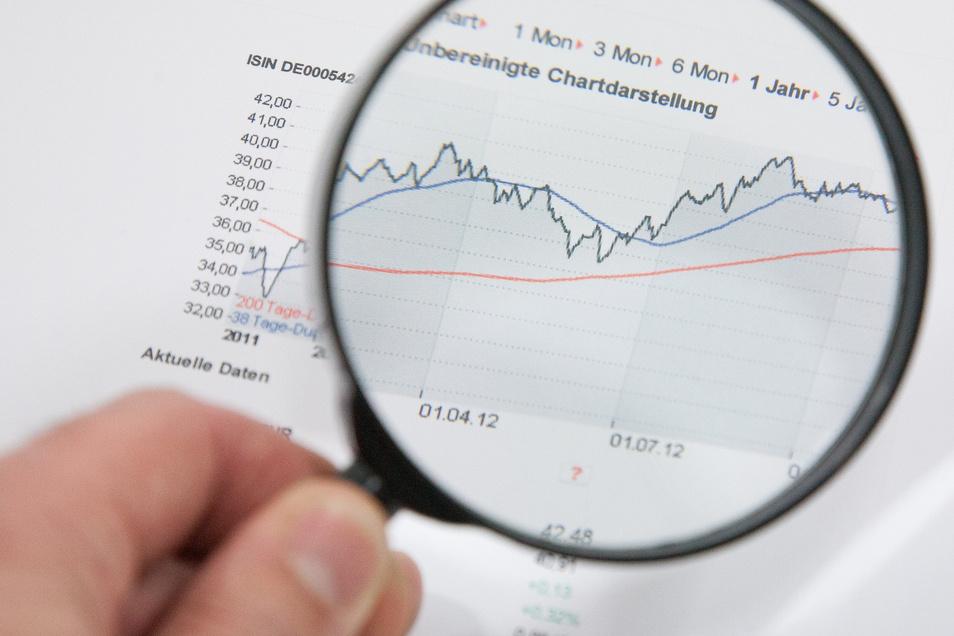 Bei der Auswahl eines Mischfonds kann ein Blick auf die Entwicklung der letzten Jahre helfen.