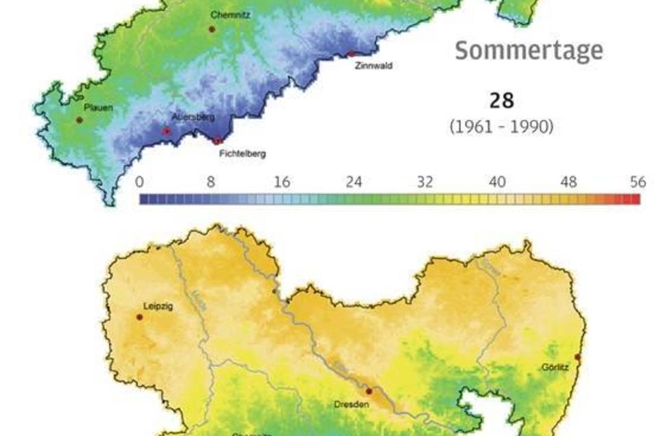 Mehr Sommer im Jahr Mehr als 25 Grad sind wenigstens einmal am Tag nötig, um als Sommertag in die Statistik einzugehen. Nimmt man nun die 30 Jahre von 1961 bis 1990 und vergleicht diese mit dem Zeitraum 1981 bis 2010, so ist die Zahl der jährlichen Sommertage um 25 Prozent gestiegen. Klimatisch gesehen eine enorme Steigerung. Dieser Anstieg geht auch mit immer mehr heißen Tagen über 30 Grad einher. Fazit: Regionen wie das Dresdner Elbtal und Nordsachsen müssen diesen Fakt in die Städteplanung einbeziehen.