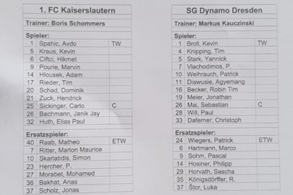Dynamos Trainer Markus Kauczinski vertraut auf die Anfangself des Pokalspiels - mit einer Ausnahme. Jonathan Meier ist anstelle von Chris Löwe dabei. Und der zuletz verletzte Marco Hartmann sitzt auf der Ersatzbank.