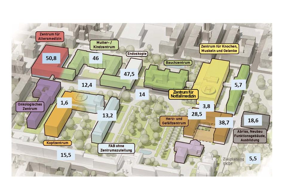 Entwurf für die bauliche Entwicklung des Campus Friedrichstadt bis 2035 - mit den dazugehörigen Preisschildern in Millionen Euro.