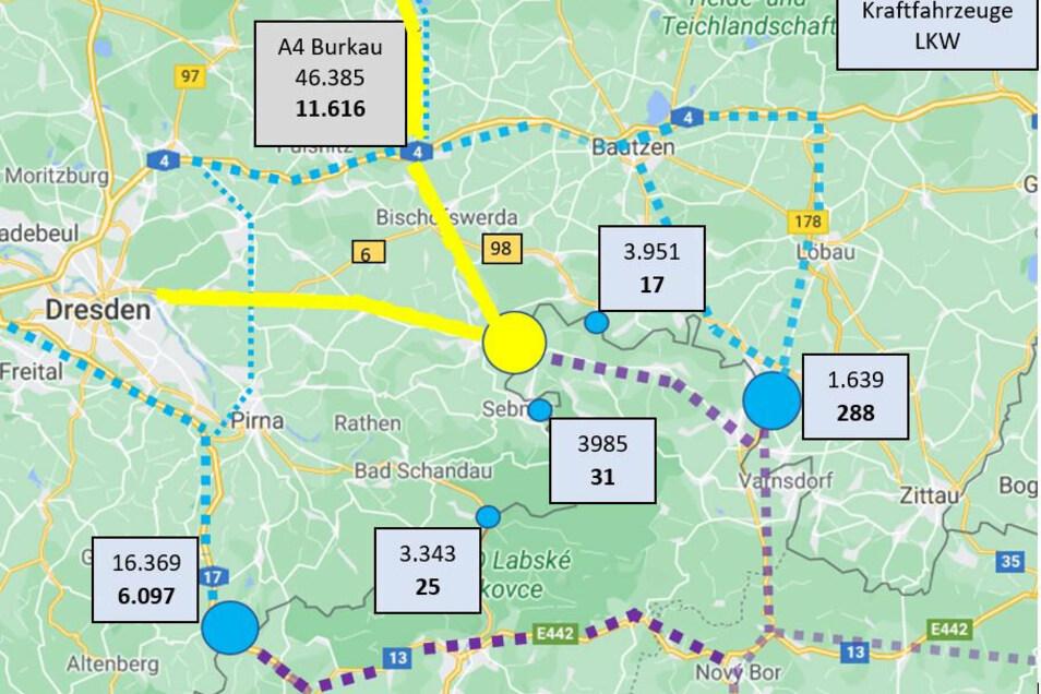 Im Vergleich: Die höheren Werte kennzeichnen den Pkw-Verkehr an den jetzigen Grenzübergängen.