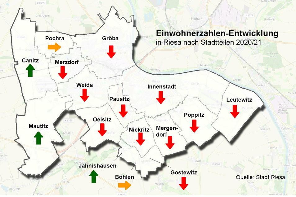 Fast überall in Riesa gingen die Einwohnerzahlen binnen der vergangenen zwölf Monate zurück. Es gibt wenige Ausnahmen – doch die können den Schrumpfungstrend nicht aufhalten. Stichtage sind der 31.1.2020 und der 31.1.2021.