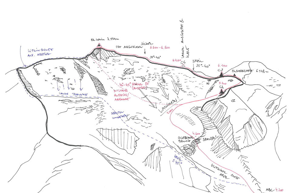 Diese Skizze zeigt, wie der Pik Lenin erobert werden soll.