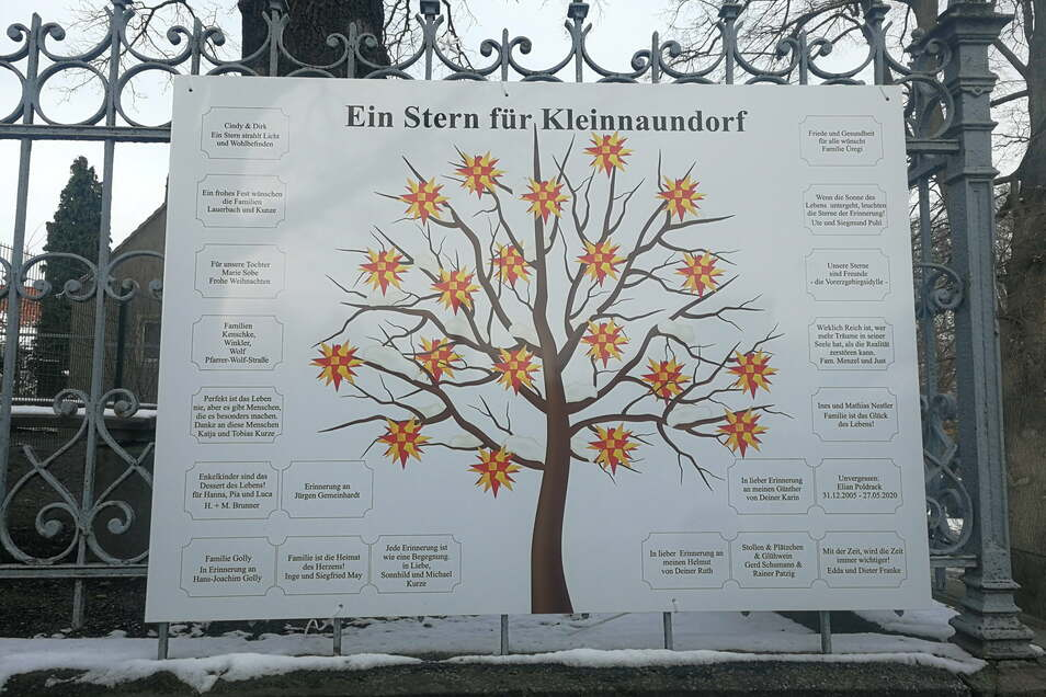 Am Zaun hängen diese Tafeln, auf denen alle Spender genannt sind und jeder einen persönlichen Spruch unterbringen konnte. Insgesamt 40 Sterne wurden gesponsert.