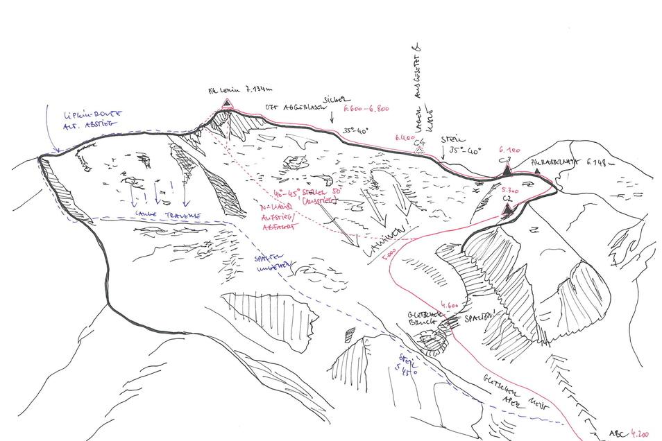 Das ist der Weg und das Ziel der 7.134 Meter hohe Pik Lenin im Pamir-Gebirge.