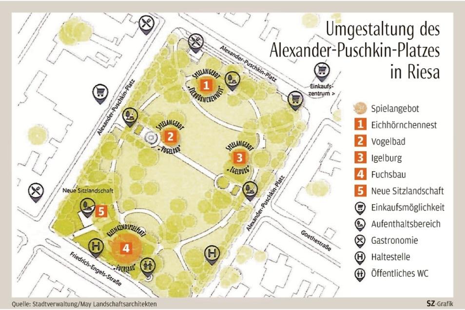 Der erste Entwurf für den Spielplatz sah ursprünglich noch weitere Spielgebiete vor. Aus den Spielgeräten im Norden der Grünanlage wird aber nichts: Der Denkmalschutz sieht Veränderungen in der Anlage kritisch, heißt es von der Stadt.