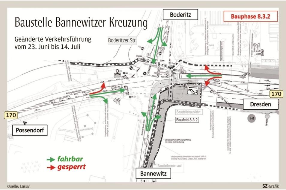 Bis Mitte Juli gelten auf der B 170 in Bannewitz neue Verkehrsregelungen an der Kreuzung Boderitzer Straße.