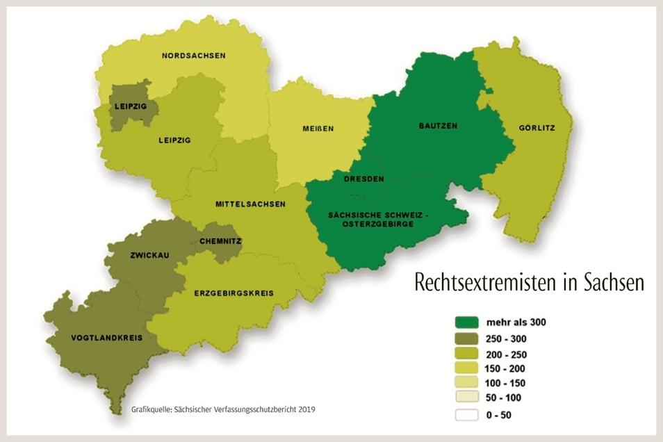 Der Kreis Bautzen gehört zu den Landkreisen in Sachsen mit den meisten Rechtsextremisten - in absoluten Zahlen gemessen.