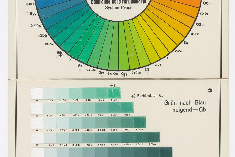 Eine Revolution in der Farbenlehre. Diese Farbkarte aus Sachsen war lange Zeit sehr gefragt.