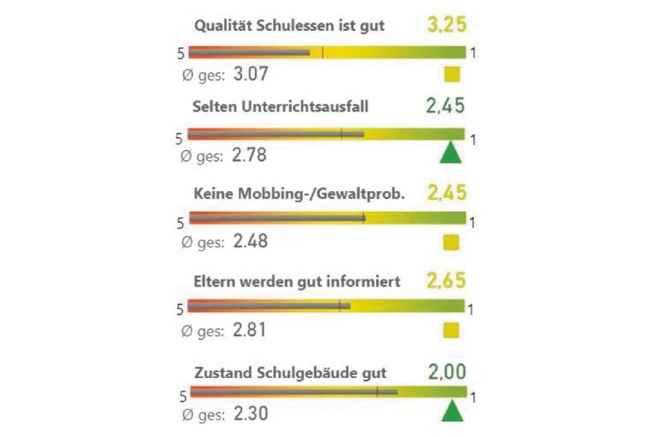 SchuleBiesnitz/Rauschwalde