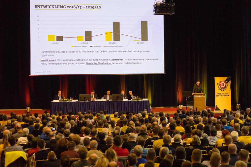 Am 16. November 2019 waren etwa 1.000 Mitglieder bei Dynamos Jahreshauptversammlung im Kongresszentrum anwesend. Nun wurde die Veranstaltung für dieses Jahr abgesagt.