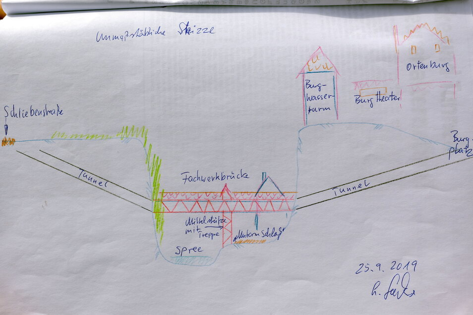 Die Idee von Ludwig Sachße: Die Brücke könnte tiefer gebaut werden, Zugänge durch Tunnel bekommen. Optisch solle sie zur alten Stadtbefestigung passen.