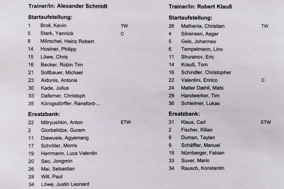 Zwei Änderungen gegenüber der 0:3-Auswärtsniederlage gegen St. Pauli: Aidonis und Hosiner beginnen für Schröter und Akoto.