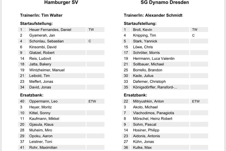 Alexander Schmidt schickt die gleiche Startelf ins Spiel gegen den Hamburger SV.
