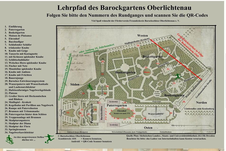 An 34 Stellen im Schlosspark gibt es etwas über das Schloss, den Park und die Umgebung zu erfahren.