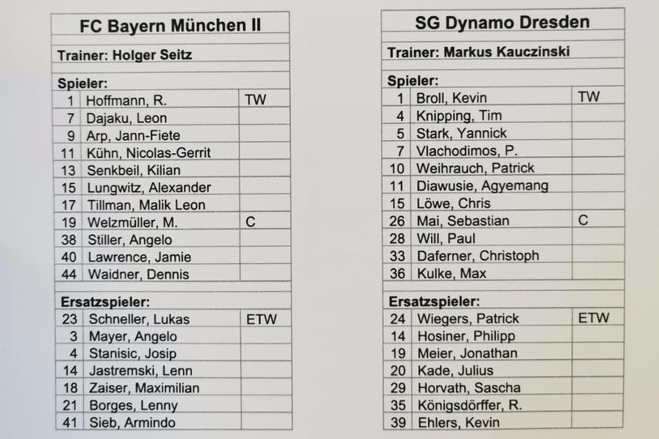 Der Blick aufs Spielformular verrät: Bei den Bayern fehlen die Jungstars, die zuletzt regelmäßig bei den Profis im Einsatz waren.