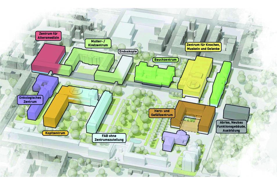 Campus Friedrichstadt (Zukunftskonzept 2035)