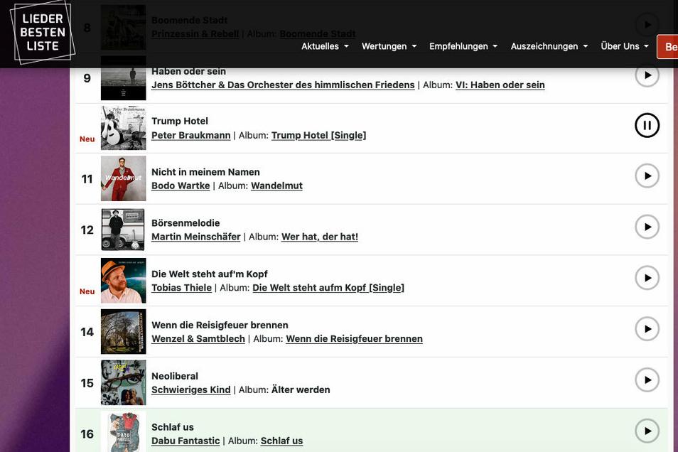 Steht auf Platz 10 der Liederbestenliste: Der Meißner Musiker Peter Braukmann hat es mit einem hintersinnigen und wunderbar instrumentierten Song in die Liederbestenliste geschafft.
