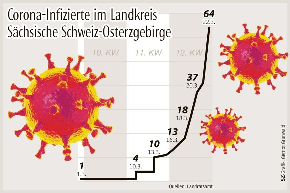corona infizierte chemnitz