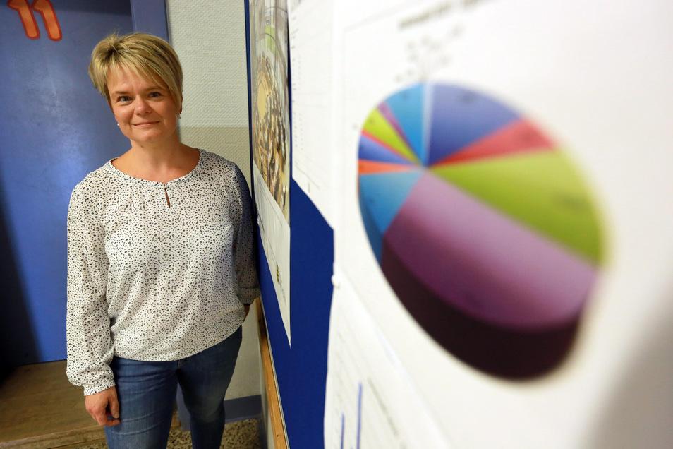 Grit Jäpel zeigt die Stimmenverteilung bei der Junior-Landtagswahl. Die Lehrerin ist stolz auf ihre Schüler, die offen ihre Meinung sagen.