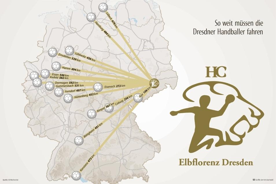 Die Elbflorenz-Männer gastieren diesmal in Hamburg.