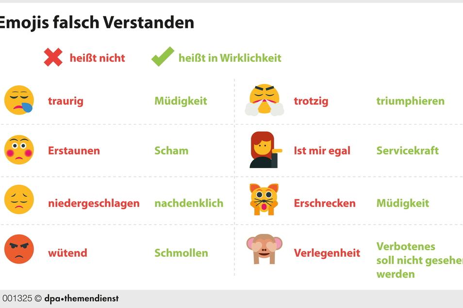 Das eine meinen, aus Versehen das andere sagen? Passiert leicht, wenn man diese häufig missverstandenen Emojis benutzt.
