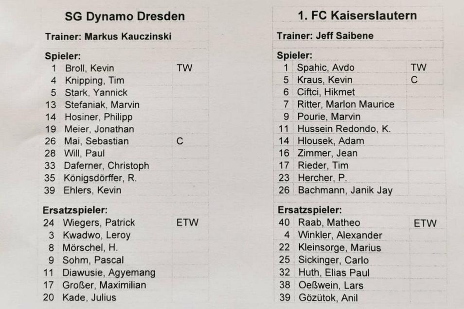 Dynamo-Trainer Markus Kauczinski ändert seine Anfangsformation im Vergleich zum letzten Spiel gegen Türkgücü München auf drei Positionen.
