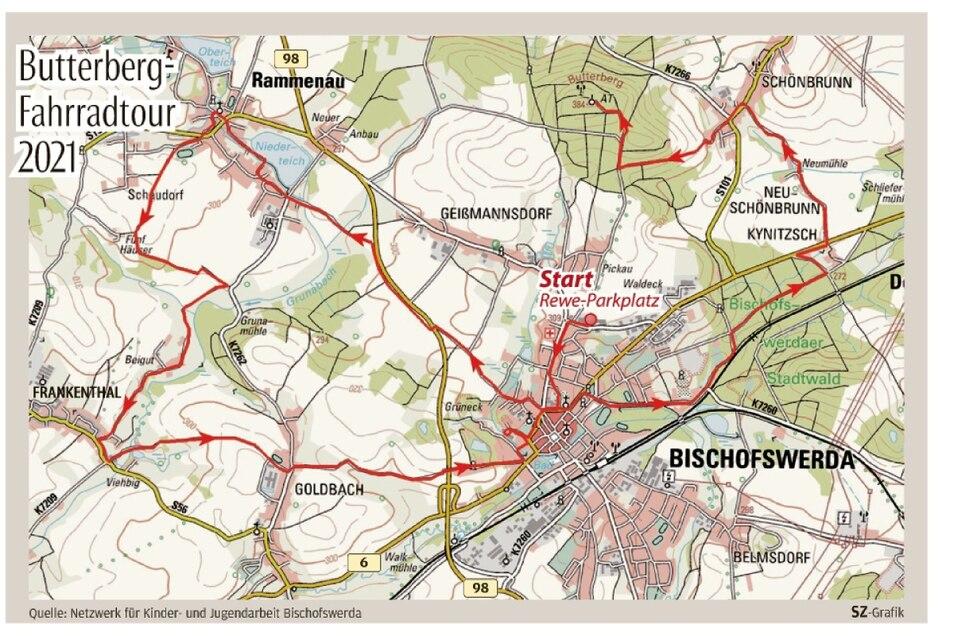 In diesem Jahr führt die Butterberg-Fahrradtour vom Rewe-Parkplatz über Rammenau, Frankenthal, Goldbach, Kynitzsch und Neu-Schönbrunn auf den Butterberg.