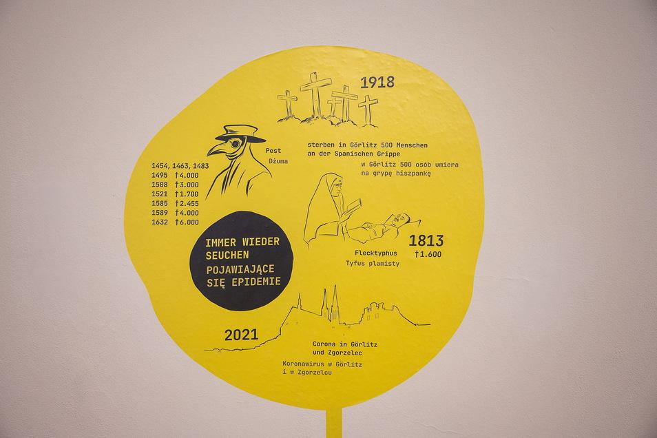 Von der ersten Pest bis zur Corona-Pandemie schafft die Ausstellung Verbindungen vom Gestern bis ins Heute.